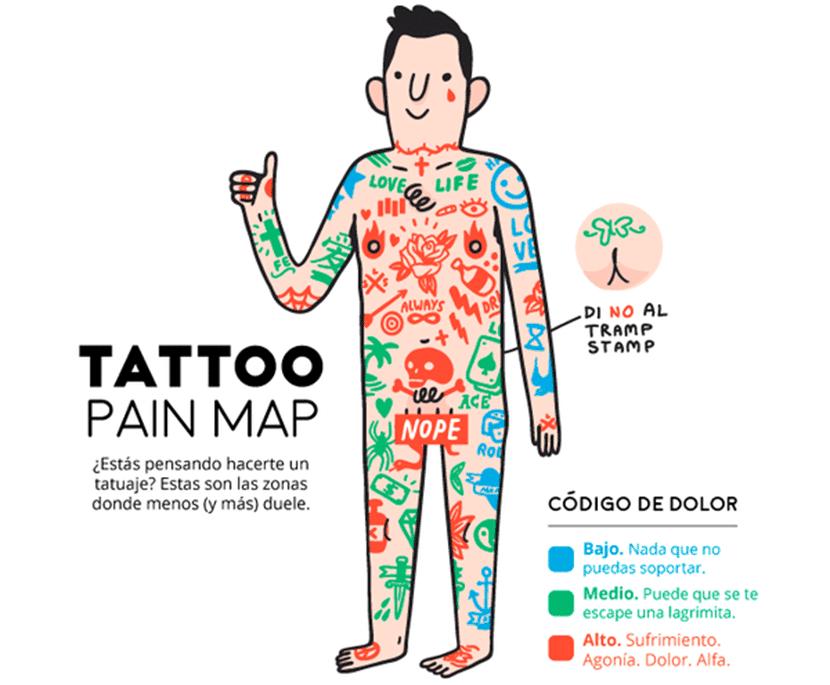 Zonas del cuerpo y el grado de dolor al hacerse un tatuaje