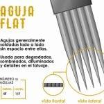 Tipos de agujas para tatuar - flat